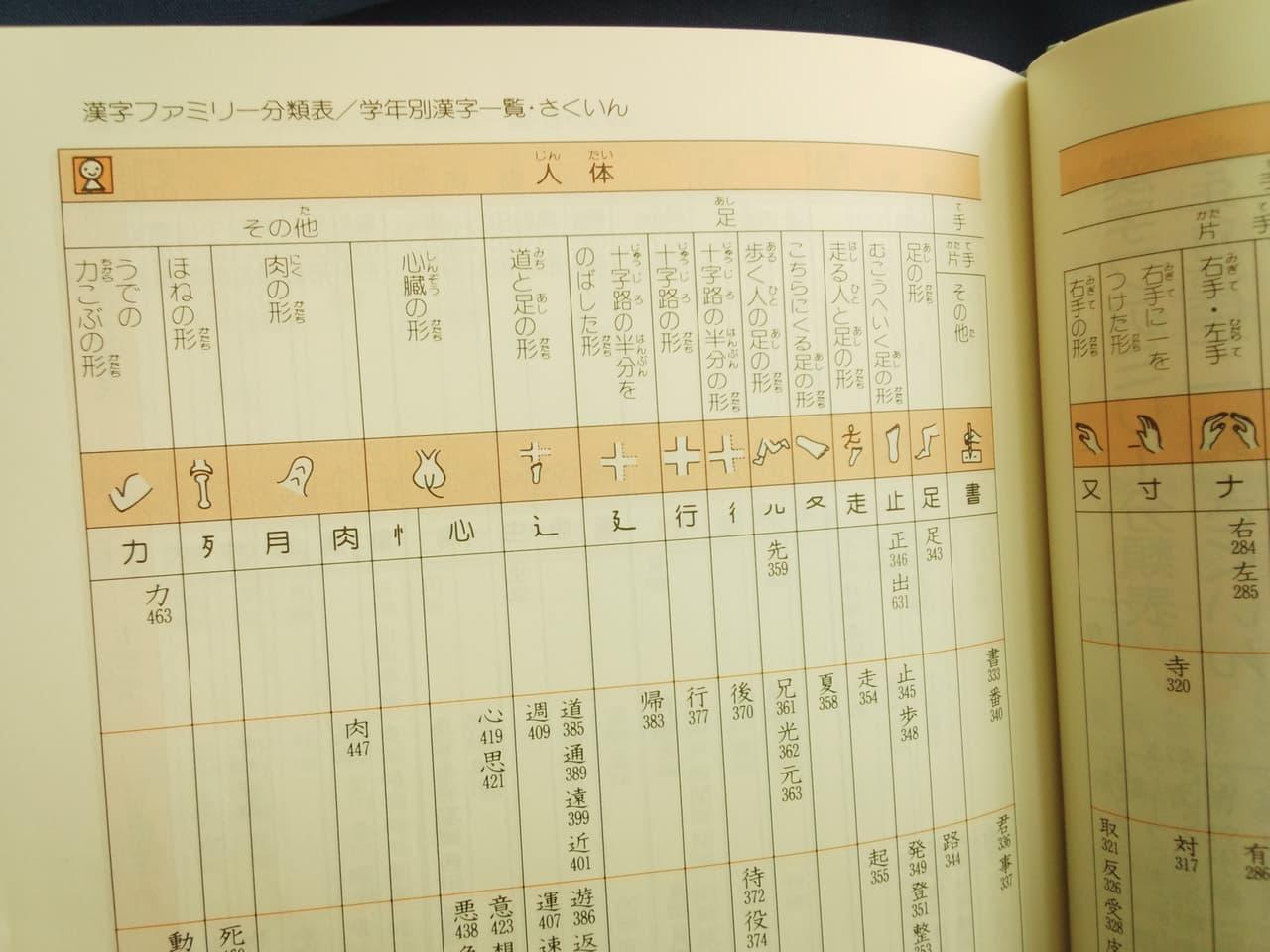 漢字 辞典 おすすめ